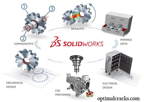 SolidWorks 2020 Crack + Torrent [Latest] Free Download