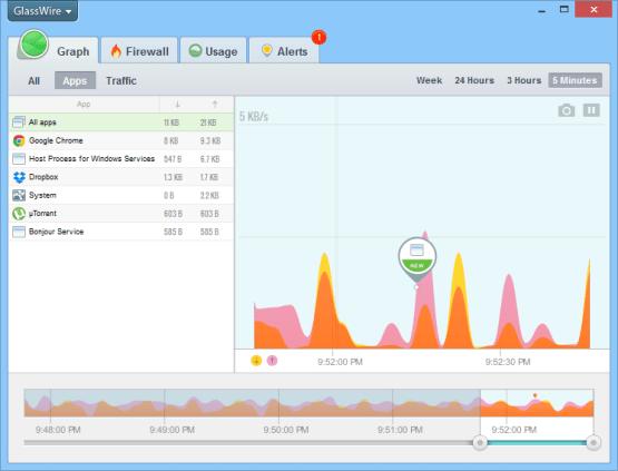 GlassWire Elite Crack +Activation Code (100% Latest) Free Download!